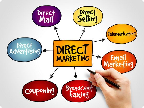 Direct marketing strategies for promoting our products